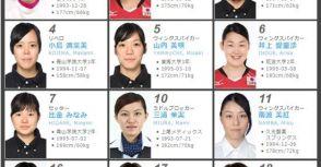 亞洲U23女排賽開打 力爭2張世錦賽門票