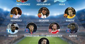 歐洲足協官方最新一輪最佳11人陣容出爐!
