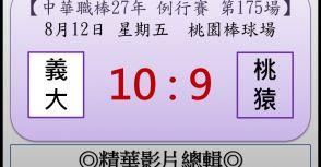【精華影片總輯】中職27年例行賽-第175場(義大VS桃猿)