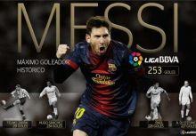 [足球] 創造傳奇的當今西甲第一人 Leo Messi