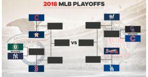 [WIT] 美國職棒大聯盟季後賽首輪預測 2018週記之40