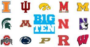 從地理位置來介紹NCAA聯盟分布(三)-中北部篇