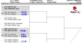 2015華國三太子國際男網挑戰賽 雙打對戰籤表 Doubles Main Draw