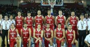 2015歐錦賽》土耳其20人名單 首度歸化美籍後衛Robert Dixon