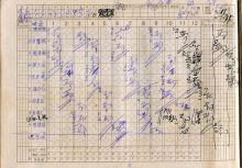 1979年味全葡萄王21局大戰