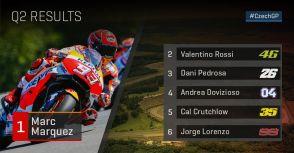 【MotoGP】Rd.10捷克GP排位賽:領先集團大對決,Marquez些微差距奪竿位