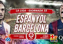 [賽前報導] - 西班牙人vs巴塞隆納