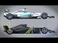 2017年的F1賽車會是什麼樣子?
