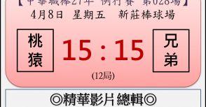 【精華影片總輯】中職27年例行賽-第028場(桃猿VS兄弟)《PART 1》
