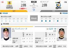 [日本職棒]05/10 羅德海洋 vs 軟體銀行鷹分析