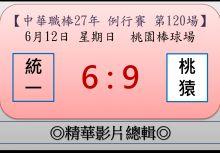 【精華影片總輯】中職27年例行賽-第120場(統一VS桃猿)