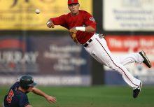 Fantasy Baseball – 游擊手位置評比
