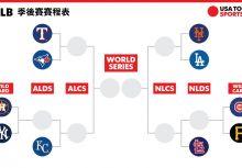 [WIT] MLB季後賽分析預測、郭泓志的手術、曹錦輝的下一步 2015 Week 40