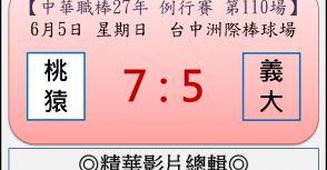 【精華影片總輯】中職27年例行賽-第110場(桃猿VS義大)