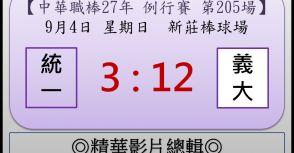 【精華影片總輯】中職27年例行賽-第205場(統一VS義大)