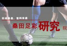 2/26 『桑田足彩研究院』-實戰分析推薦