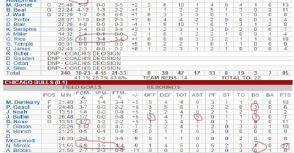 【2014-2015/NBA/公牛/preseason】G1:vs Wizards(81-85 L)