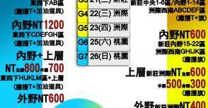 中華職棒2014台灣大賽總冠軍門票資訊@整理by卡爾