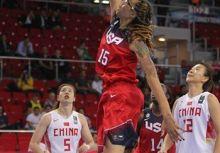 女籃世錦賽》寫在8強前女籃世錦賽二三事