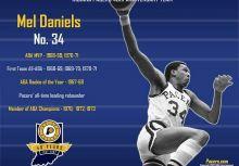 溜馬最偉大的中鋒:Mel Daniels (下)