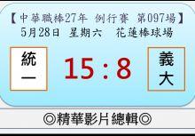 【精華影片總輯】中職27年例行賽-第097場(統一VS義大)