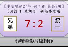 【精華影片總輯】中職27年例行賽-第189場(兄弟VS統一)