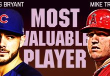「鱒魚、老大」時代來臨?Mike Trout、Kris Bryant奪下MVP