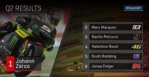 【MotoGP】Rd.08荷蘭站排位賽:賽前雨勢來,新秀Zarco搶下竿位