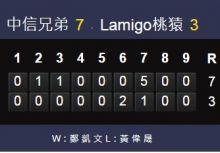【兄弟戰報】G1 VS 桃猿:強攻真來了、牛棚、LamigoTV、關鍵配球