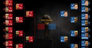 NBA季後賽首輪神預測  運動視界贈好獎!