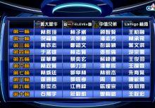 史上最盛大的選秀會 誰是最大贏家?
