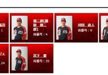 蔣智賢會是內野手還是外野手?