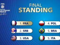 世界男排聯賽決賽 Youtube線上直播