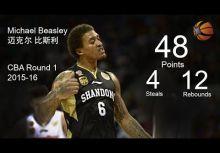 【最新消息】Michael Beasley在CBA斬下48分12籃板!!