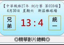 【精華影片總輯】中職27年例行賽-第059場(兄弟VS統一)