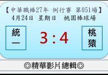 【精華影片總輯】中職27年例行賽-第051場(統一VS桃猿)