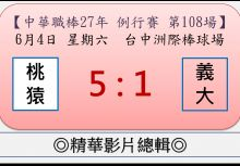 【精華影片總輯】中職27年例行賽-第108場(桃猿VS義大)