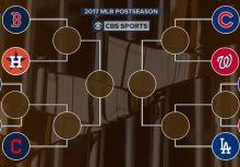 [WIT] 美國職棒大聯盟季後賽正式登場 2017週40記