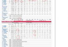 【2014-2015/NBA/公牛/preseason】G2:@Pistons(109-111 L)