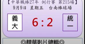 【精華影片總輯】中職27年例行賽-第215場(義大VS統一)