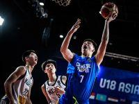 《2018 FIBA U18 亞青十大球星》(下篇)
