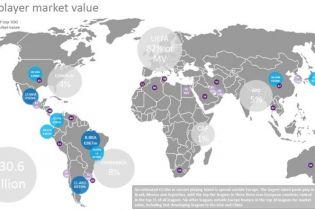 透過數據分析淺談亞洲足球產業與發展
